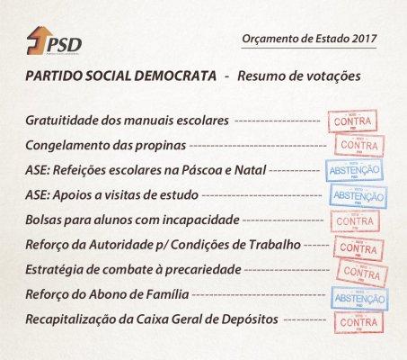 psd-votacao-orcamento-2017